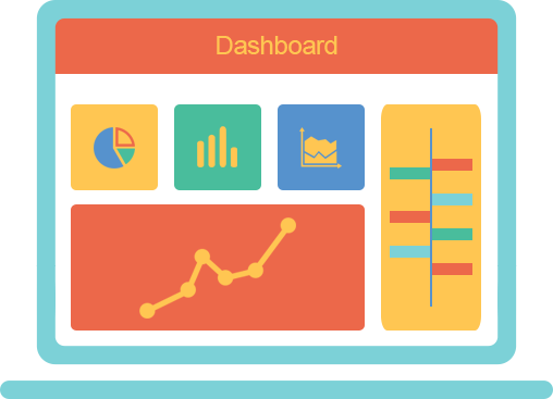 Intuitive Dashboard with Graphs
